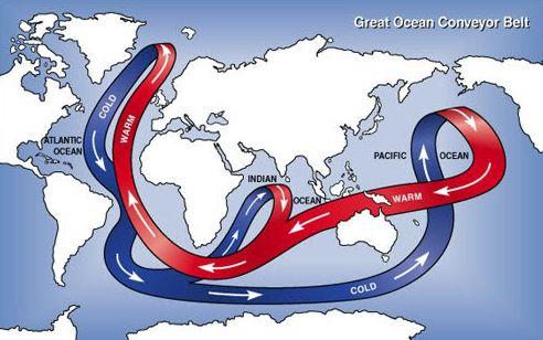 """""""Ocean perpetuo"""" - Las corrientes oceánicas en todo el mundo Cinta-transportadora"""